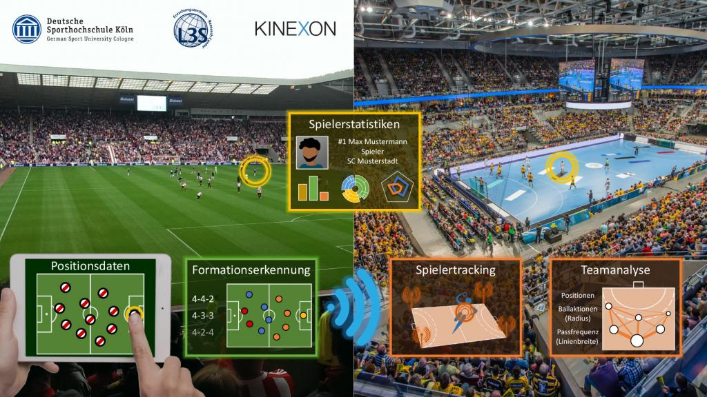 "The L3S Research Center and the Institute for Training Science and Sports Informatics at the German Sport University Cologne will analyze sports data with artificial intelligence. The BMBF is providing the MM4Sports project with more than 800,000 euros over a two-year project period (2020-2022) as part of the funding line ""Application of artificial intelligence methods in practice.""  Another project partner is the Munich-based technology companyErfassung, Analyse und Weiterverarbeitung von Sportdaten, Deu"